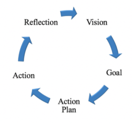 blueprint-for-sucess-2.png